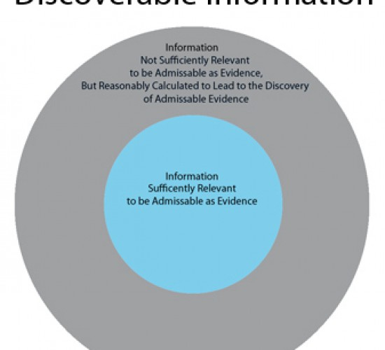 Discovery Of Information About Proposed >> Adr Toolbox News Resources For Adr Professionals