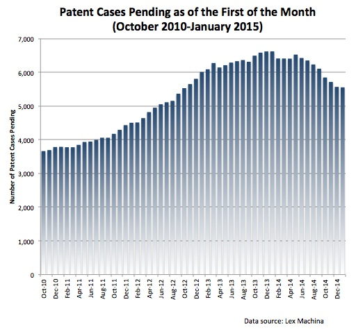 A Software Patent History: The Algorithm Cases